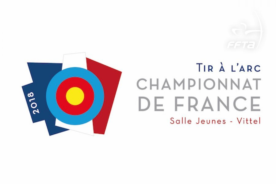 Championnat de France Jeunes 2018